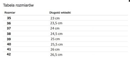 Granatowe botki z suwakami - Obuwie