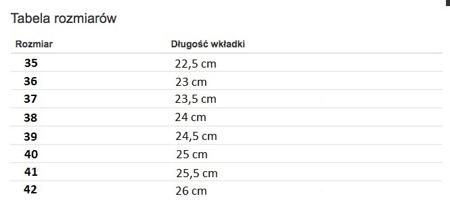 Granatowe, zamszowe botki Amika - Obuwie